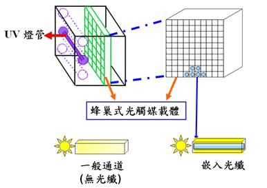 光纤to管座电路图
